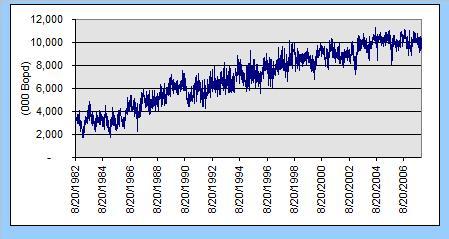 crude-imports-lt-120507.jpg